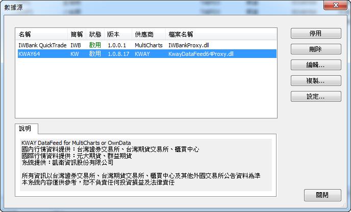 台灣版沒有歧視喔